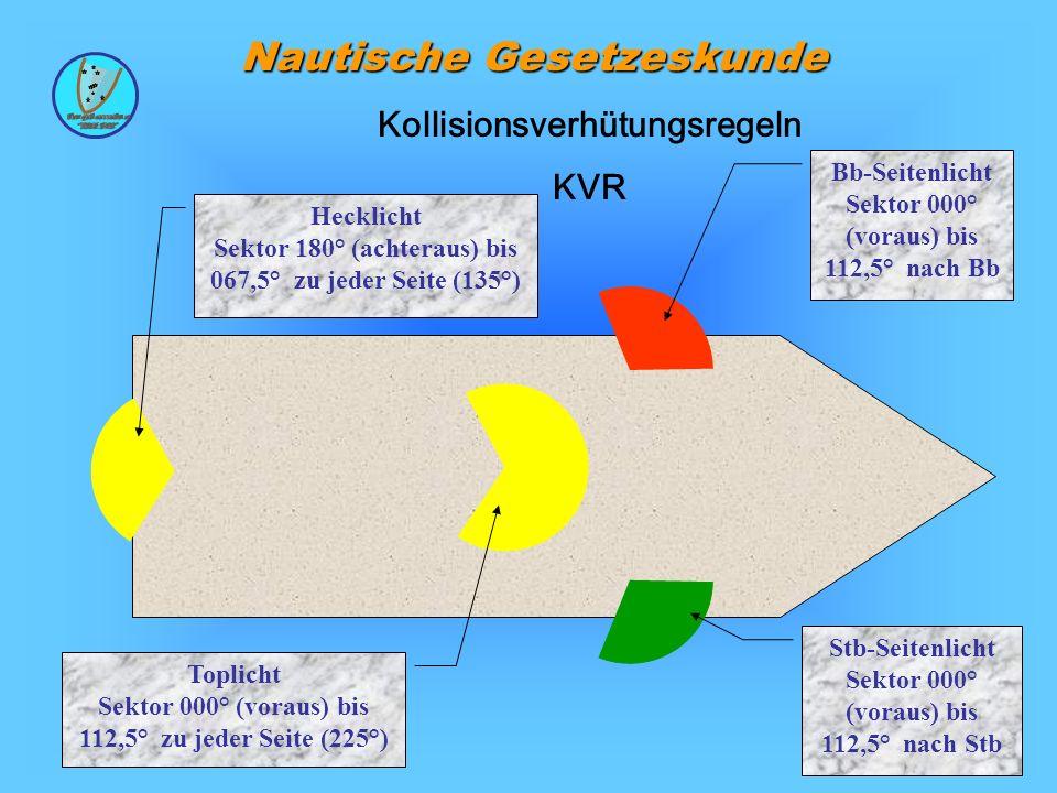 93 Nautische Gesetzeskunde Kollisionsverhütungsregeln KVR Bb-Seitenlicht Sektor 000° (voraus) bis 112,5° nach Bb Stb-Seitenlicht Sektor 000° (voraus) bis 112,5° nach Stb Toplicht Sektor 000° (voraus) bis 112,5° zu jeder Seite (225°) Hecklicht Sektor 180° (achteraus) bis 067,5° zu jeder Seite (135°)