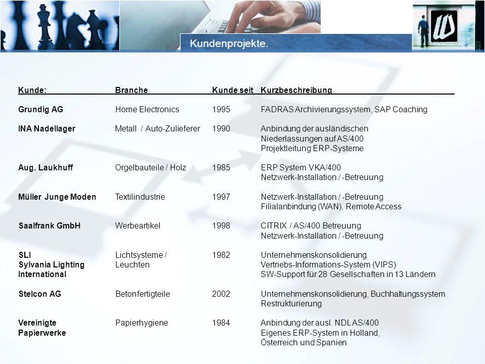 Kundenprojekte. Kunde:BrancheKunde seitKurzbeschreibung Grundig AGHome Electronics1995FADRAS Archivierungssystem, SAP Coaching INA NadellagerMetall /