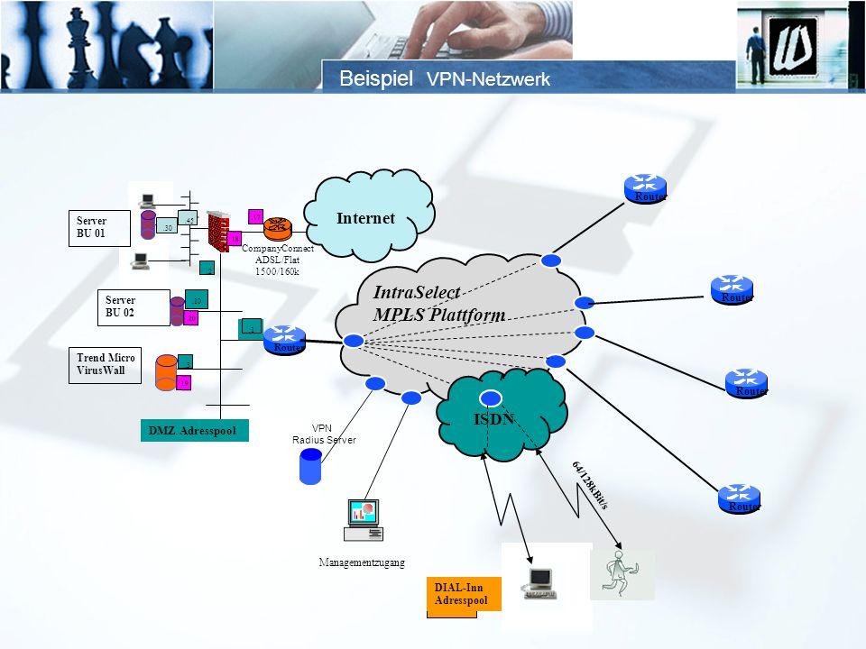 Beispiel VPN-Netzwerk.1 Internet DMZ Adresspool Trend Micro VirusWall.1 CompanyConnect ADSL/Flat 1500/160k.2.17.18.3.19 Server BU 02 Server BU 01.45.3