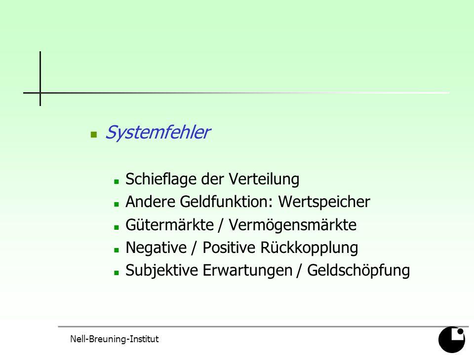 Nell-Breuning-Institut Systemfehler Schieflage der Verteilung Andere Geldfunktion: Wertspeicher Gütermärkte / Vermögensmärkte Negative / Positive Rückkopplung Subjektive Erwartungen / Geldschöpfung