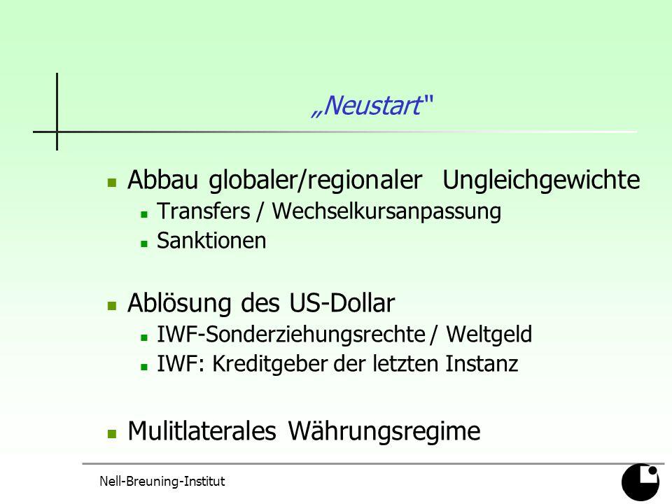 Nell-Breuning-Institut Neustart Abbau globaler/regionaler Ungleichgewichte Transfers / Wechselkursanpassung Sanktionen Ablösung des US-Dollar IWF-Sonderziehungsrechte / Weltgeld IWF: Kreditgeber der letzten Instanz Mulitlaterales Währungsregime
