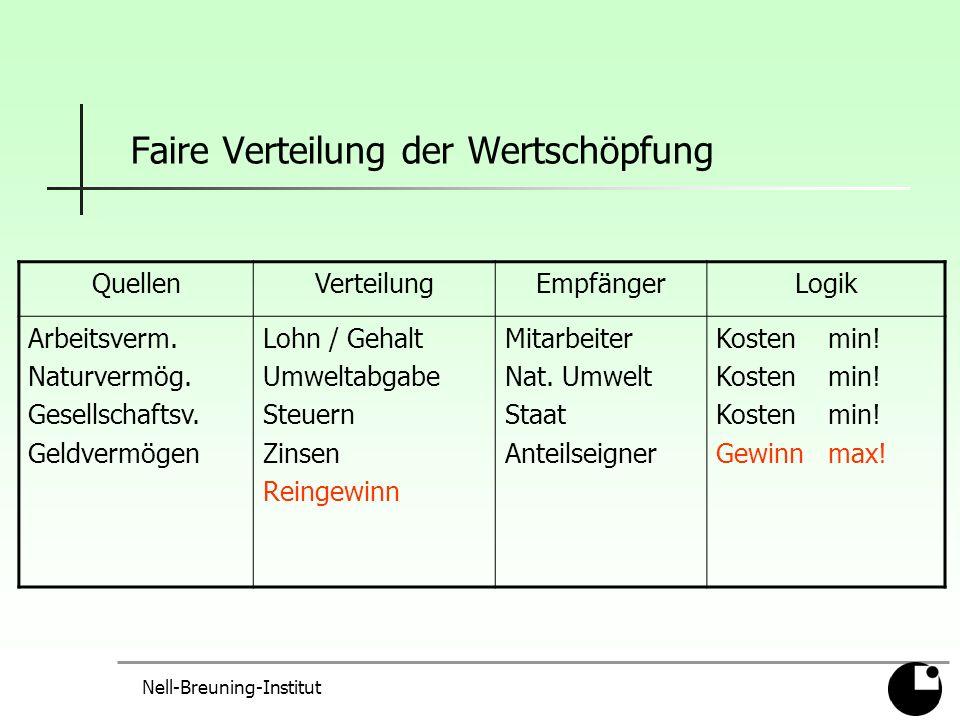 Nell-Breuning-Institut Faire Verteilung der Wertschöpfung QuellenVerteilungEmpfängerLogik Arbeitsverm.