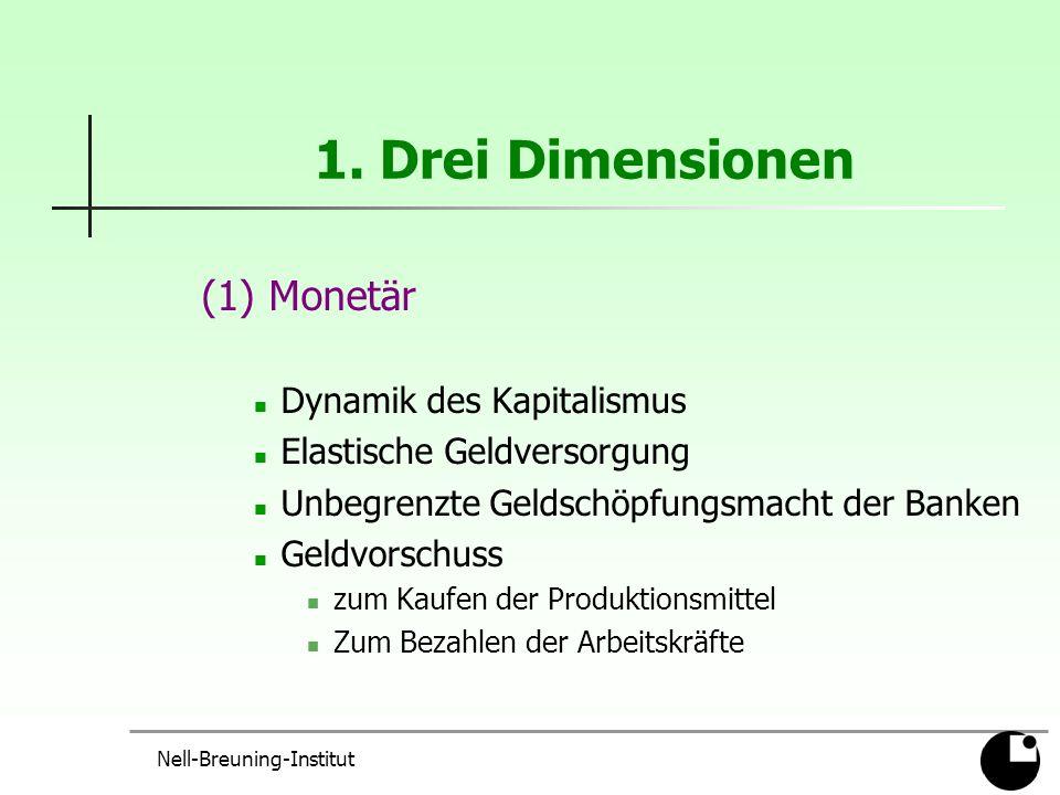 Nell-Breuning-Institut (2) Ökologisch Griff in die Sparbüchse der Erde (Sombart) Nutzung des Jahreseinkommens der Sonnenenergie Nutzung des Naturvermögens