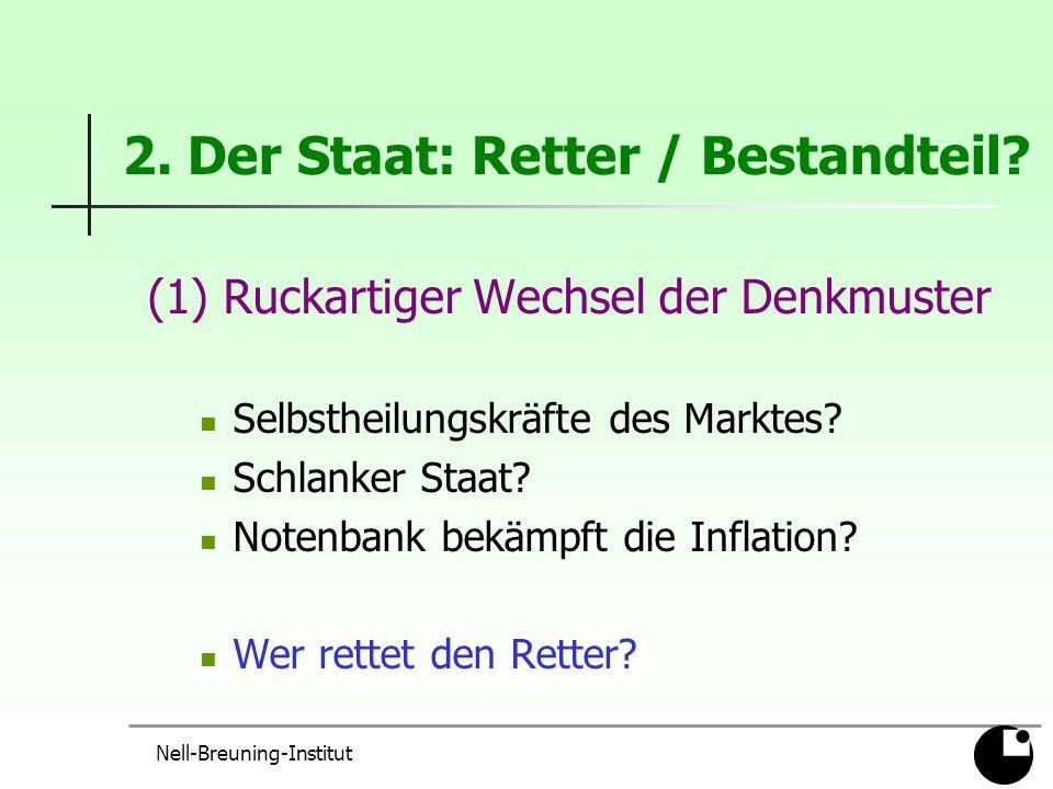Nell-Breuning-Institut Renovierung Frühwarnanlagen (FSB) Antizyklische Bilanzierung Differenzierte Eigenkapitalquoten Steuern auf spekulative Finanzgeschäfte