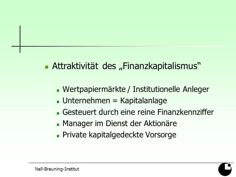 Nell-Breuning-Institut Attraktivität des Finanzkapitalismus Wertpapiermärkte / Institutionelle Anleger Unternehmen = Kapitalanlage Gesteuert durch eine reine Finanzkennziffer Manager im Dienst der Aktionäre Private kapitalgedeckte Vorsorge