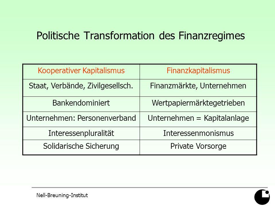 Nell-Breuning-Institut (3) Realwirtschaftliche Belebung Arbeits-/sozialpolitischer Lazarettdienst.