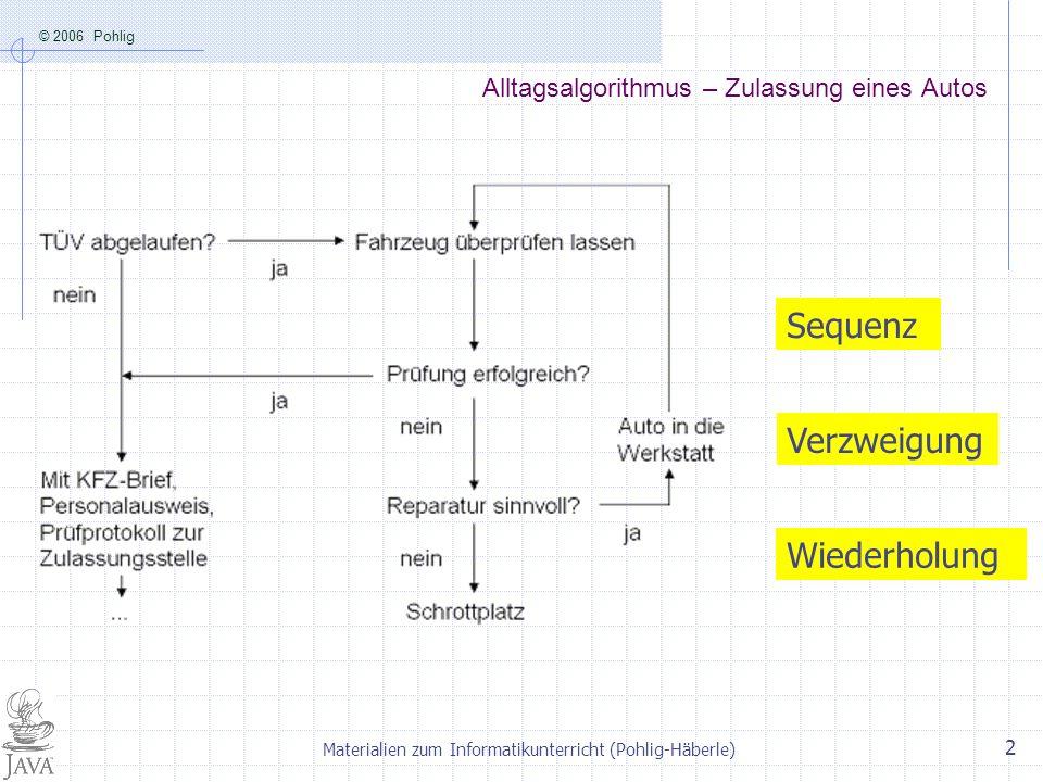 © 2006 Pohlig Materialien zum Informatikunterricht (Pohlig-Häberle) 2 Alltagsalgorithmus – Zulassung eines Autos Sequenz Verzweigung Wiederholung