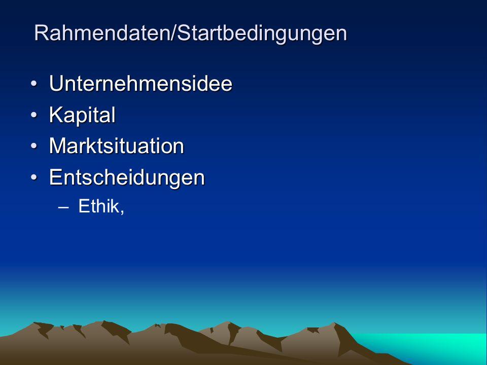 Rahmendaten/Startbedingungen UnternehmensideeUnternehmensidee KapitalKapital MarktsituationMarktsituation EntscheidungenEntscheidungen –Ethik,