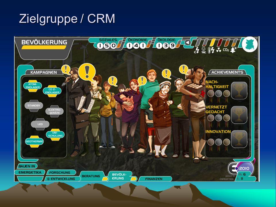 Zielgruppe / CRM