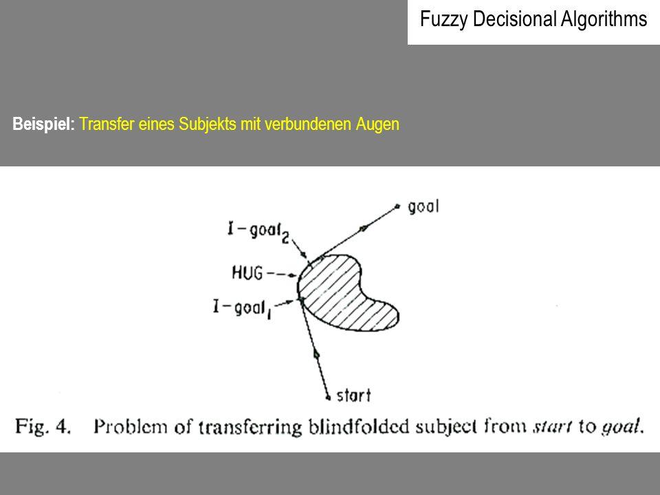 Beispiel: Transfer eines Subjekts mit verbundenen Augen Fuzzy Decisional Algorithms