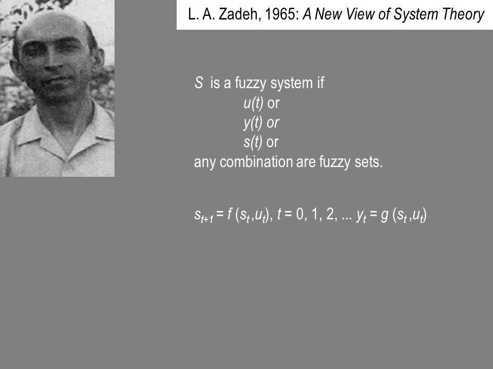 S is a fuzzy system if u(t) or y(t) or s(t) or any combination are fuzzy sets. s t+1 = f ( s t, u t ), t = 0, 1, 2,... y t = g ( s t, u t ) L. A. Zade
