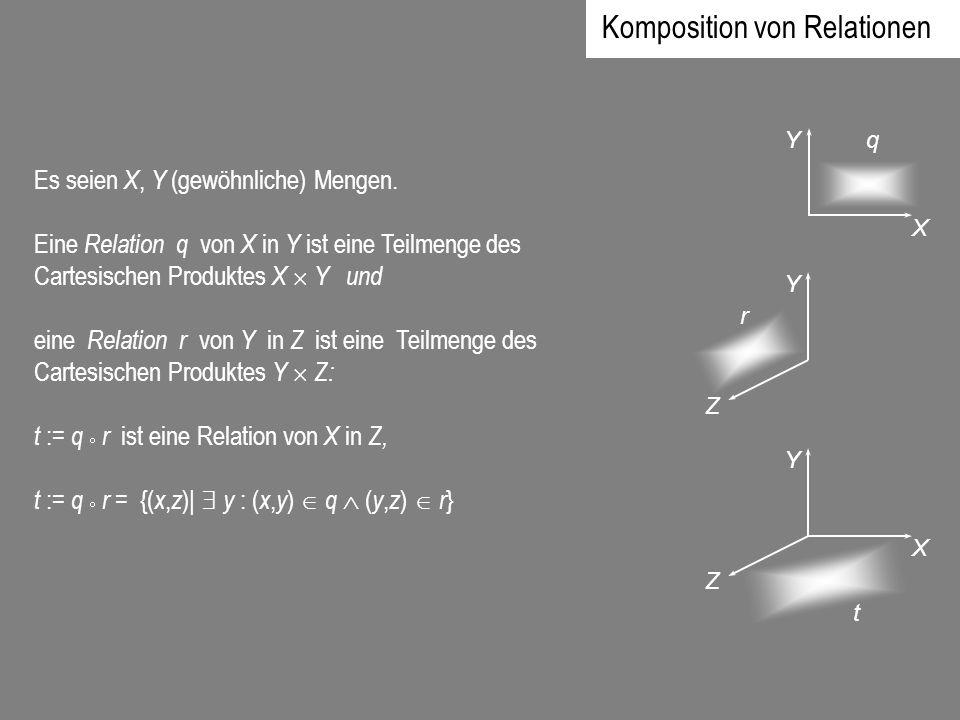 Seien X, Y (gewöhnliche) Mengen und sei X Y deren Cartesisches Produkt.