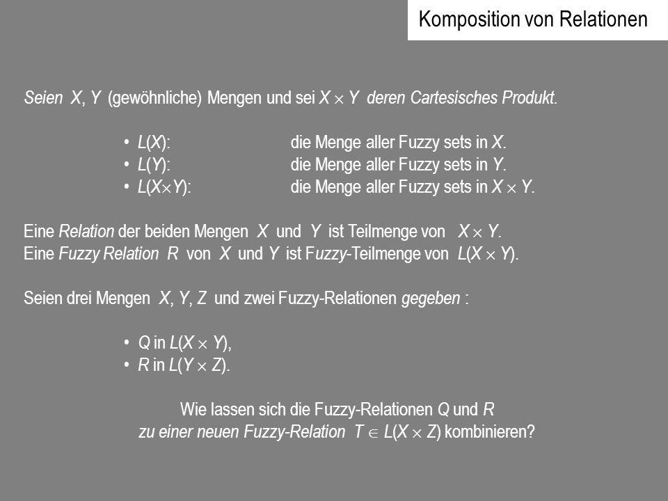 (und) min V (oder) max Q ist Fuzzy-Relation von X und Y, d.