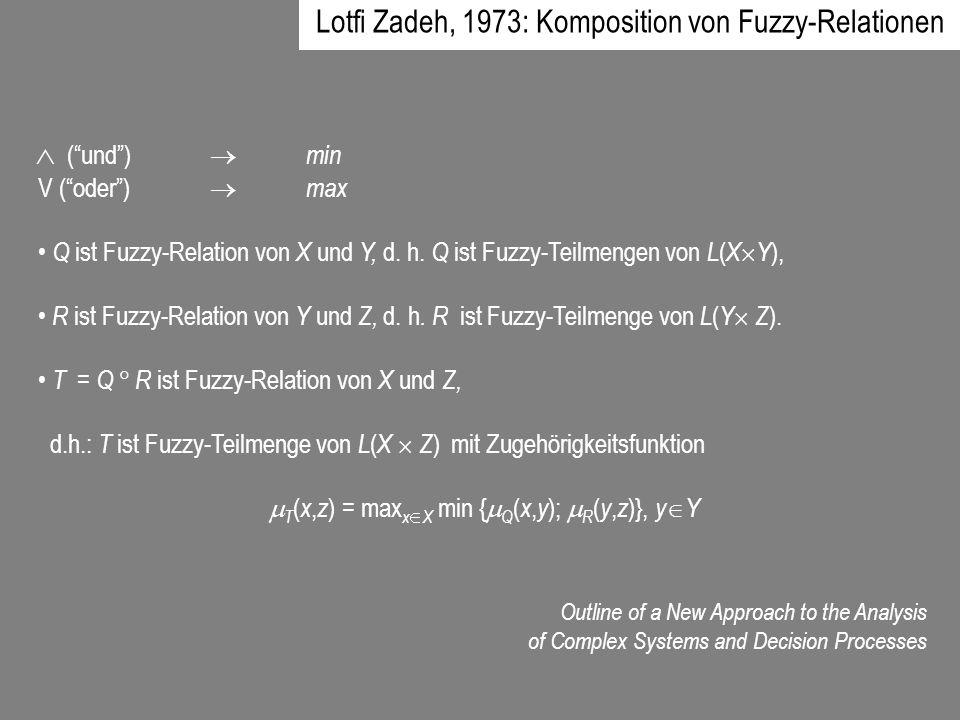 Fuzzy Definitional Algorithms: (definierend, kategorisierend)kategorisieren einen fuzzy Input Fuzzy Generational Algorithms: (erzeugend)erzeugen einen fuzzy Output Fuzzy Relational Algorithms: (beschreibend)beschreiben ein System im Fließzustand Fuzzy Decisional Algorithms: (entscheidend)bringen Befehle aufgrund fortlaufenden Feedbacks hervor Lotfi A.