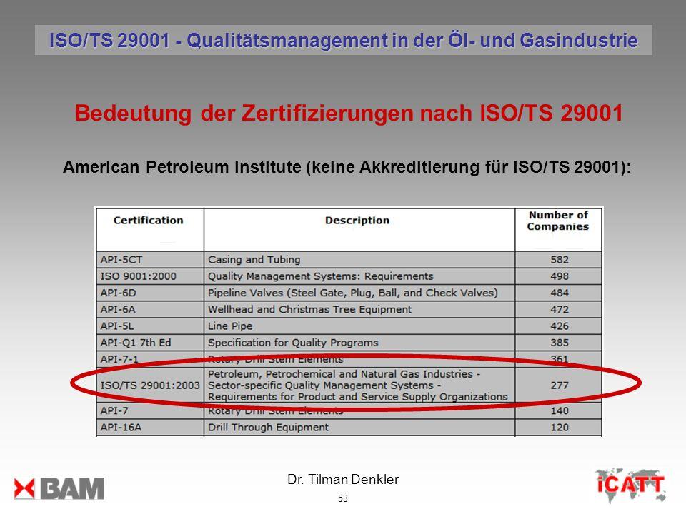 Dr. Tilman Denkler 53 Bedeutung der Zertifizierungen nach ISO/TS 29001 American Petroleum Institute (keine Akkreditierung für ISO/TS 29001): ISO/TS 29
