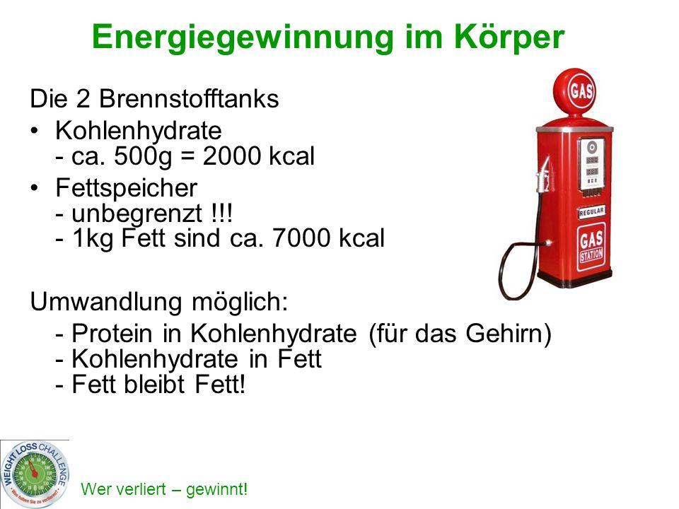 Energiegewinnung im Körper Die 2 Brennstofftanks Kohlenhydrate - ca.