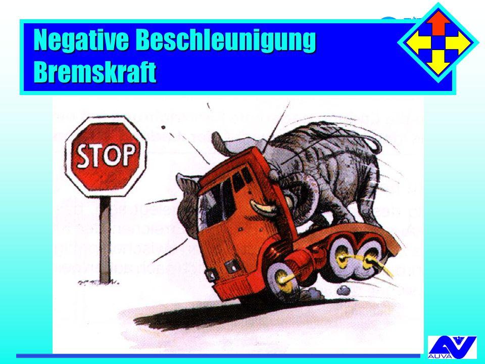 Negative Beschleunigung Bremskraft