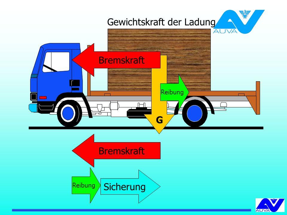 Gewichtskraft der Ladung Bremskraft Reibung Sicherung G Bremskraft Reibung