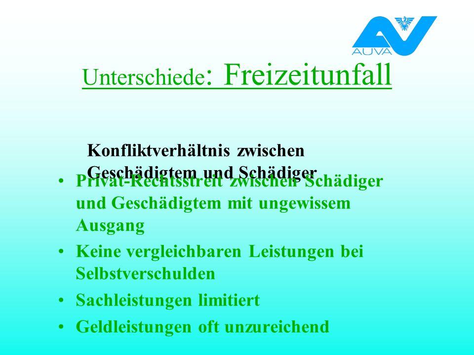 Unterschiede : Freizeitunfall Konfliktverhältnis zwischen Geschädigtem und Schädiger Privat-Rechtsstreit zwischen Schädiger und Geschädigtem mit ungew