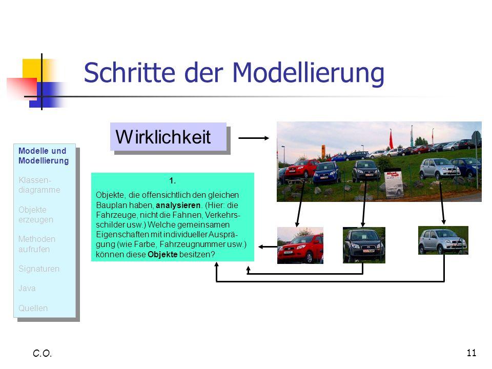 11 Schritte der Modellierung C.O. Wirklichkeit 1. Objekte, die offensichtlich den gleichen Bauplan haben, analysieren. (Hier: die Fahrzeuge, nicht die