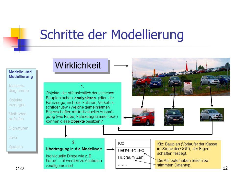 12 Schritte der Modellierung C.O. Wirklichkeit 1. Objekte, die offensichtlich den gleichen Bauplan haben, analysieren. (Hier: die Fahrzeuge, nicht die