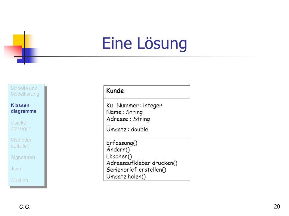 20 Eine Lösung C.O. Kunde Ku_Nummer : integer Name : String Adresse : String..... Umsatz : double Erfassung() Ändern() Löschen() Adressaufkleber druck