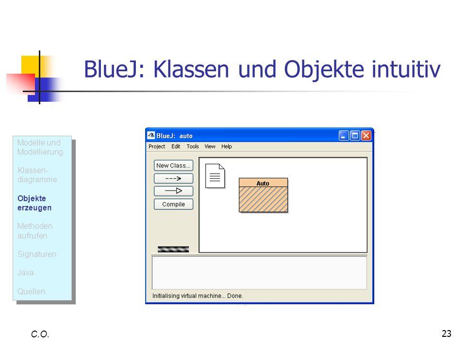 23 BlueJ: Klassen und Objekte intuitiv C.O. Modelle und Modellierung Klassen- diagramme Objekte erzeugen Methoden aufrufen Signaturen Java Quellen Mod