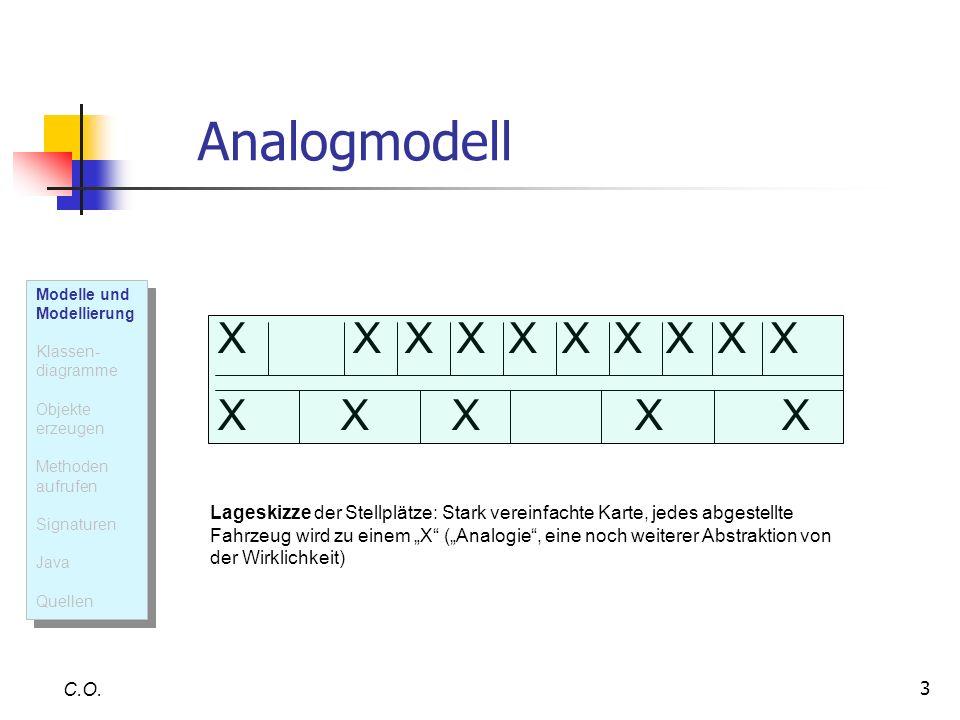 3 Analogmodell C.O. X X X X X Lageskizze der Stellplätze: Stark vereinfachte Karte, jedes abgestellte Fahrzeug wird zu einem X (Analogie, eine noch we