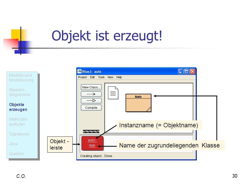 30 Objekt ist erzeugt! C.O. Name der zugrundeliegenden Klasse Instanzname (= Objektname) Objekt - leiste Modelle und Modellierung Klassen- diagramme O