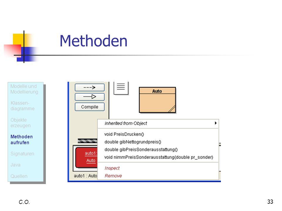 33 Methoden C.O. Modelle und Modellierung Klassen- diagramme Objekte erzeugen Methoden aufrufen Signaturen Java Quellen Modelle und Modellierung Klass