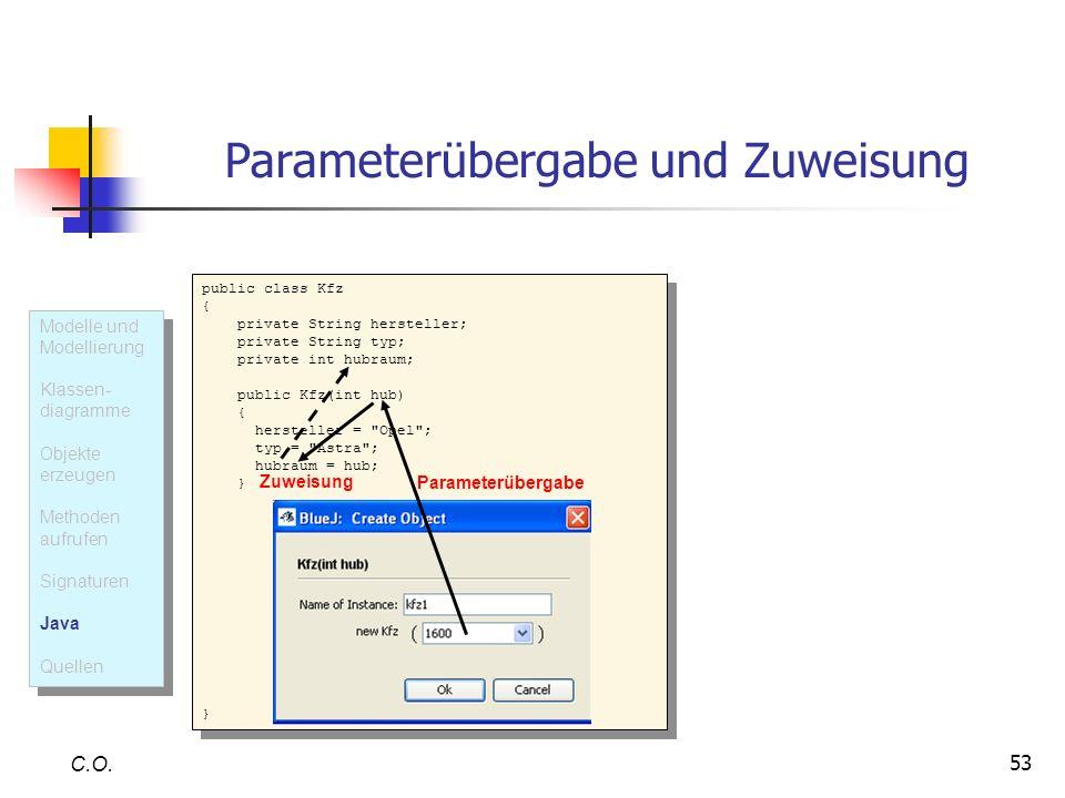 53 C.O. public class Kfz { private String hersteller; private String typ; private int hubraum; public Kfz(int hub) { hersteller =