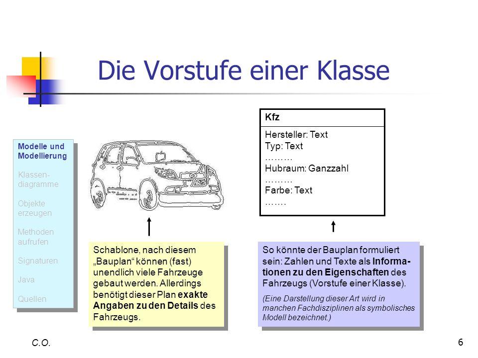 6 Die Vorstufe einer Klasse C.O. Kfz Hersteller: Text Typ: Text ……… Hubraum: Ganzzahl ……… Farbe: Text ……. Schablone, nach diesem Bauplan können (fast)