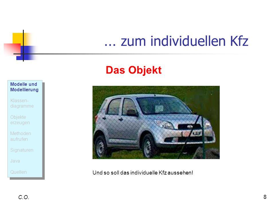 8 … zum individuellen Kfz C.O. Und so soll das individuelle Kfz aussehen! Das Objekt Modelle und Modellierung Klassen- diagramme Objekte erzeugen Meth