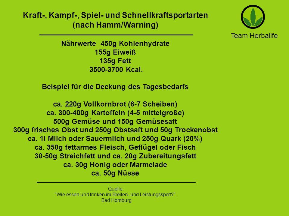 Team Herbalife Kraft-, Kampf-, Spiel- und Schnellkraftsportarten (nach Hamm/Warning) Nährwerte 450g Kohlenhydrate 155g Eiweiß 135g Fett 3500-3700 Kcal