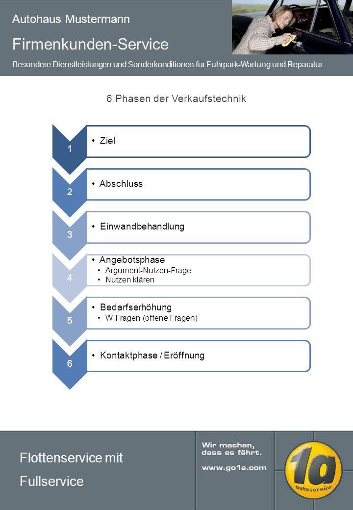 6 Phasen der Verkaufstechnik Flottenservice mit Fullservice 1 Ziel 2 Abschluss 3 Einwandbehandlung 4 Angebotsphase Argument-Nutzen-Frage Nutzen klären
