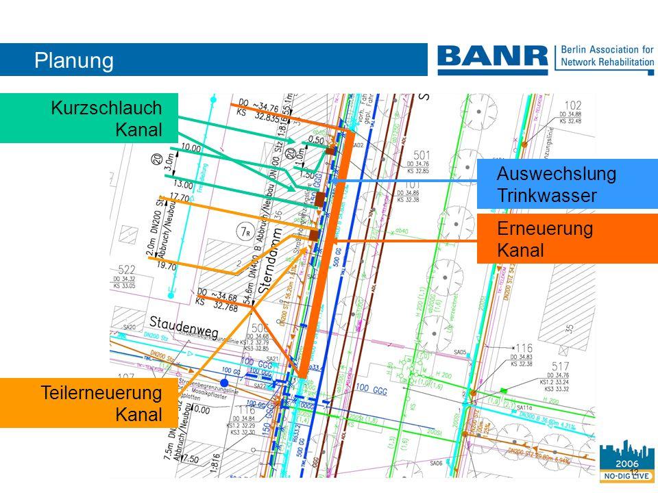 12 Planung Teilerneuerung Kanal Kurzschlauch Kanal Erneuerung Kanal Auswechslung Trinkwasser