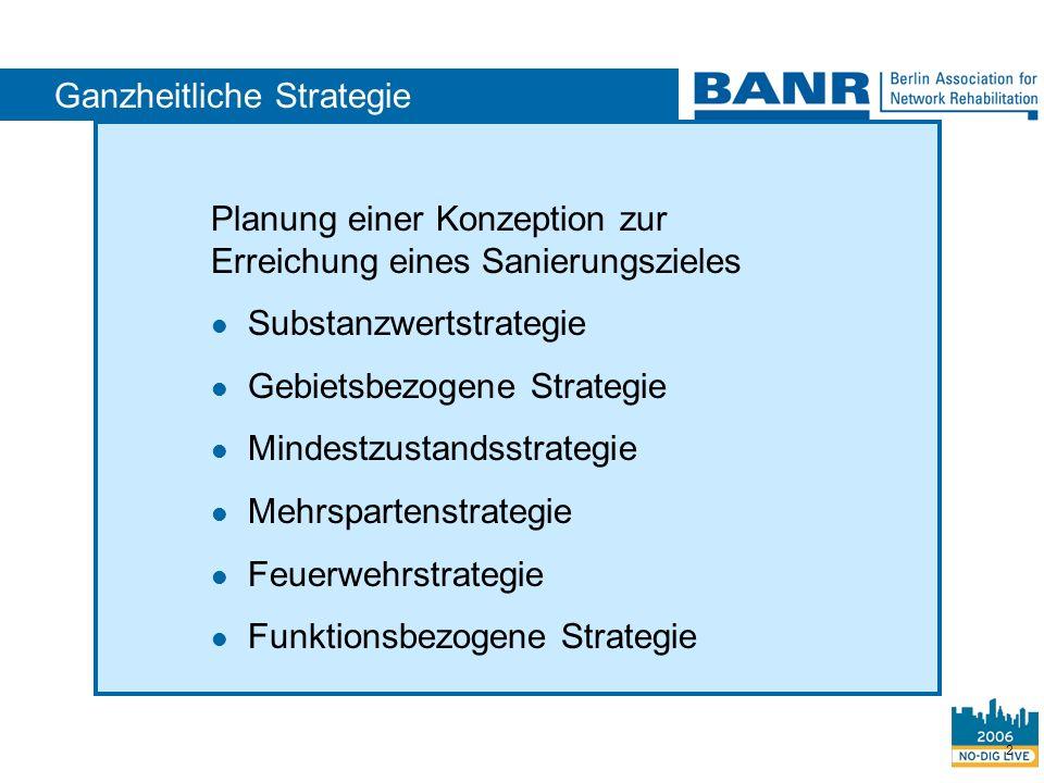 2 Ganzheitliche Strategie Planung einer Konzeption zur Erreichung eines Sanierungszieles Substanzwertstrategie Gebietsbezogene Strategie Mindestzustan