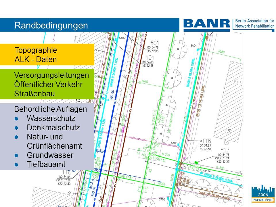 7 Randbedingungen Versorgungsleitungen Öffentlicher Verkehr Straßenbau Behördliche Auflagen Wasserschutz Denkmalschutz Natur- und Grünflächenamt Grund