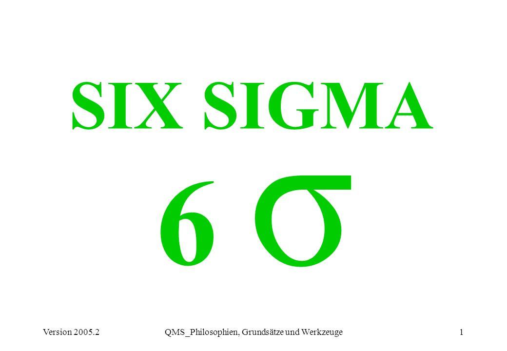 Version 2005.2QMS_Philosophien, Grundsätze und Werkzeuge1 6 σ6 σ SIX SIGMA
