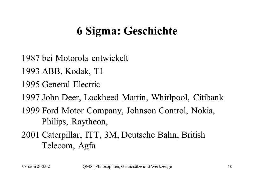 Version 2005.2QMS_Philosophien, Grundsätze und Werkzeuge10 6 Sigma: Geschichte 1987 bei Motorola entwickelt 1993 ABB, Kodak, TI 1995 General Electric