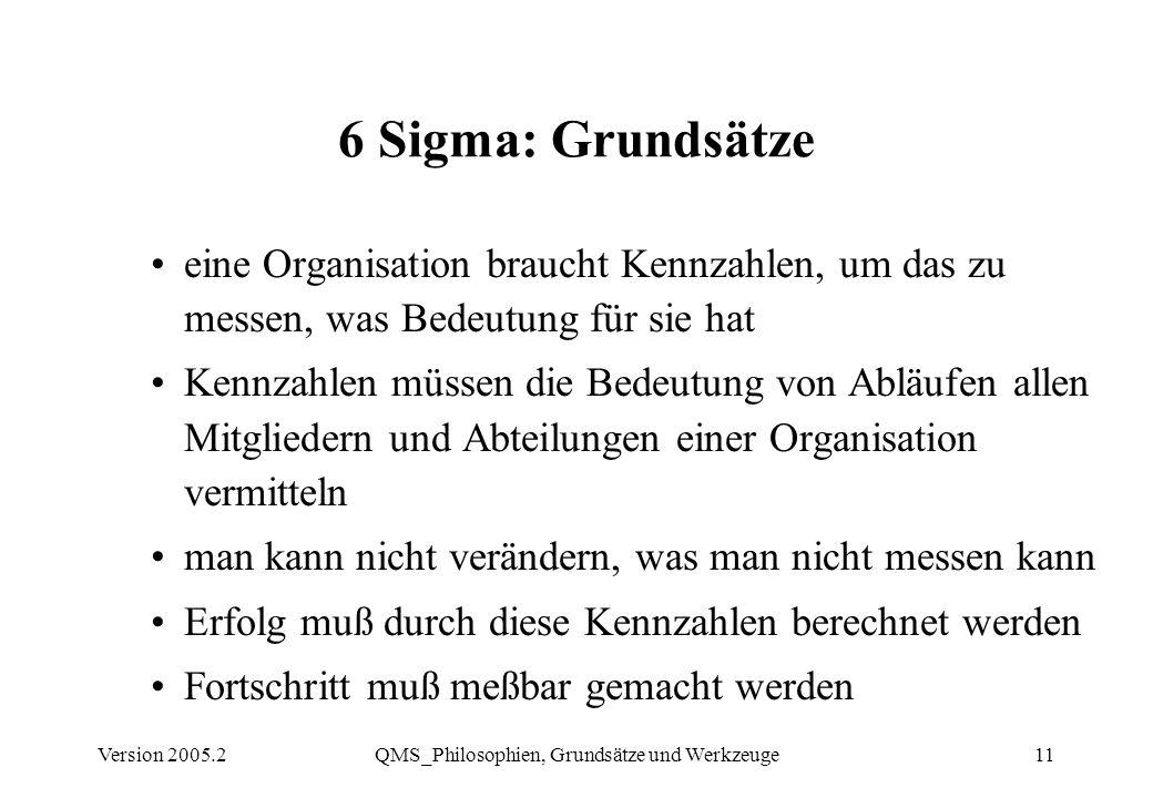 Version 2005.2QMS_Philosophien, Grundsätze und Werkzeuge11 6 Sigma: Grundsätze eine Organisation braucht Kennzahlen, um das zu messen, was Bedeutung f