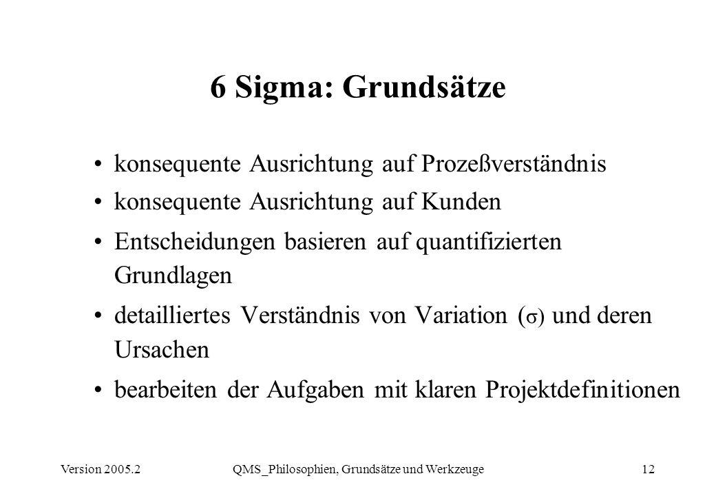 Version 2005.2QMS_Philosophien, Grundsätze und Werkzeuge12 6 Sigma: Grundsätze konsequente Ausrichtung auf Prozeßverständnis konsequente Ausrichtung a