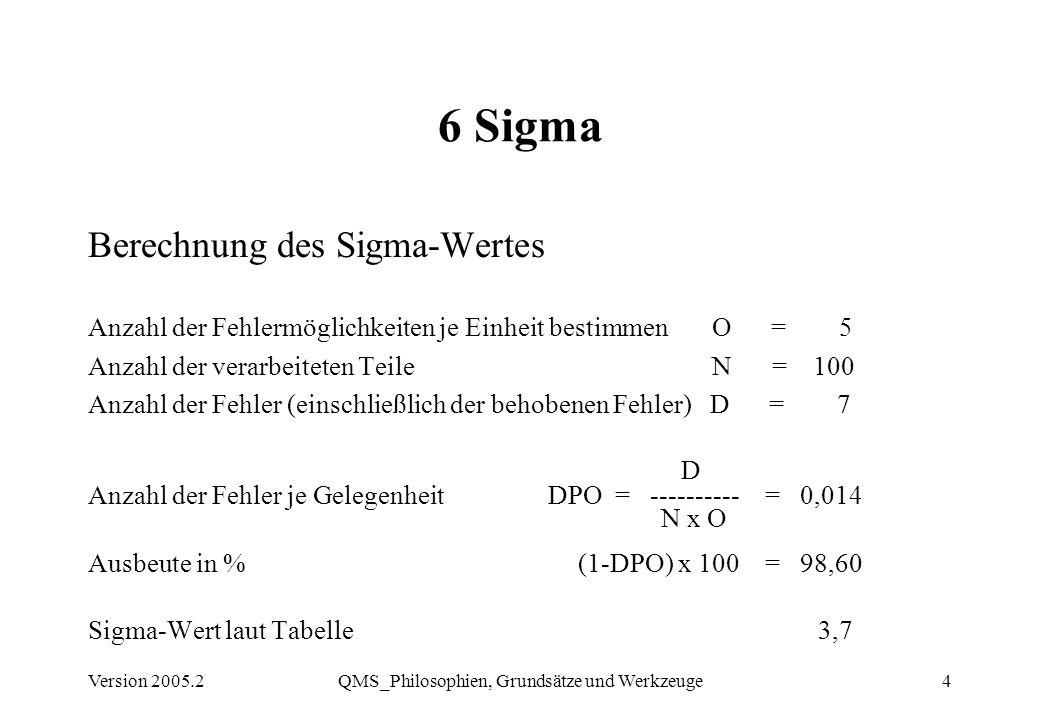 Version 2005.2QMS_Philosophien, Grundsätze und Werkzeuge4 6 Sigma Berechnung des Sigma-Wertes Anzahl der Fehlermöglichkeiten je Einheit bestimmen O =