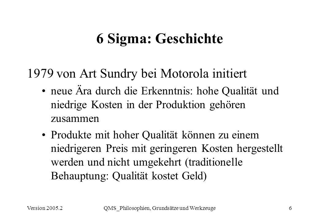 Version 2005.2QMS_Philosophien, Grundsätze und Werkzeuge6 6 Sigma: Geschichte 1979 von Art Sundry bei Motorola initiert neue Ära durch die Erkenntnis: