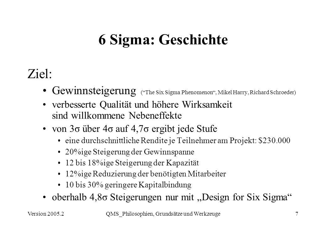 Version 2005.2QMS_Philosophien, Grundsätze und Werkzeuge7 6 Sigma: Geschichte Ziel: Gewinnsteigerung (The Six Sigma Phenomenon, Mikel Harry, Richard S