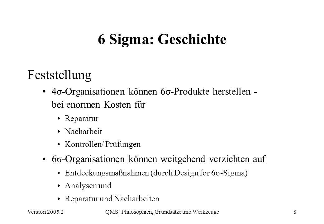 Version 2005.2QMS_Philosophien, Grundsätze und Werkzeuge8 6 Sigma: Geschichte Feststellung 4σ-Organisationen können 6σ-Produkte herstellen - bei enorm