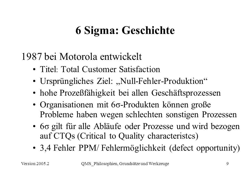Version 2005.2QMS_Philosophien, Grundsätze und Werkzeuge9 6 Sigma: Geschichte 1987 bei Motorola entwickelt Titel : Total Customer Satisfaction Ursprün