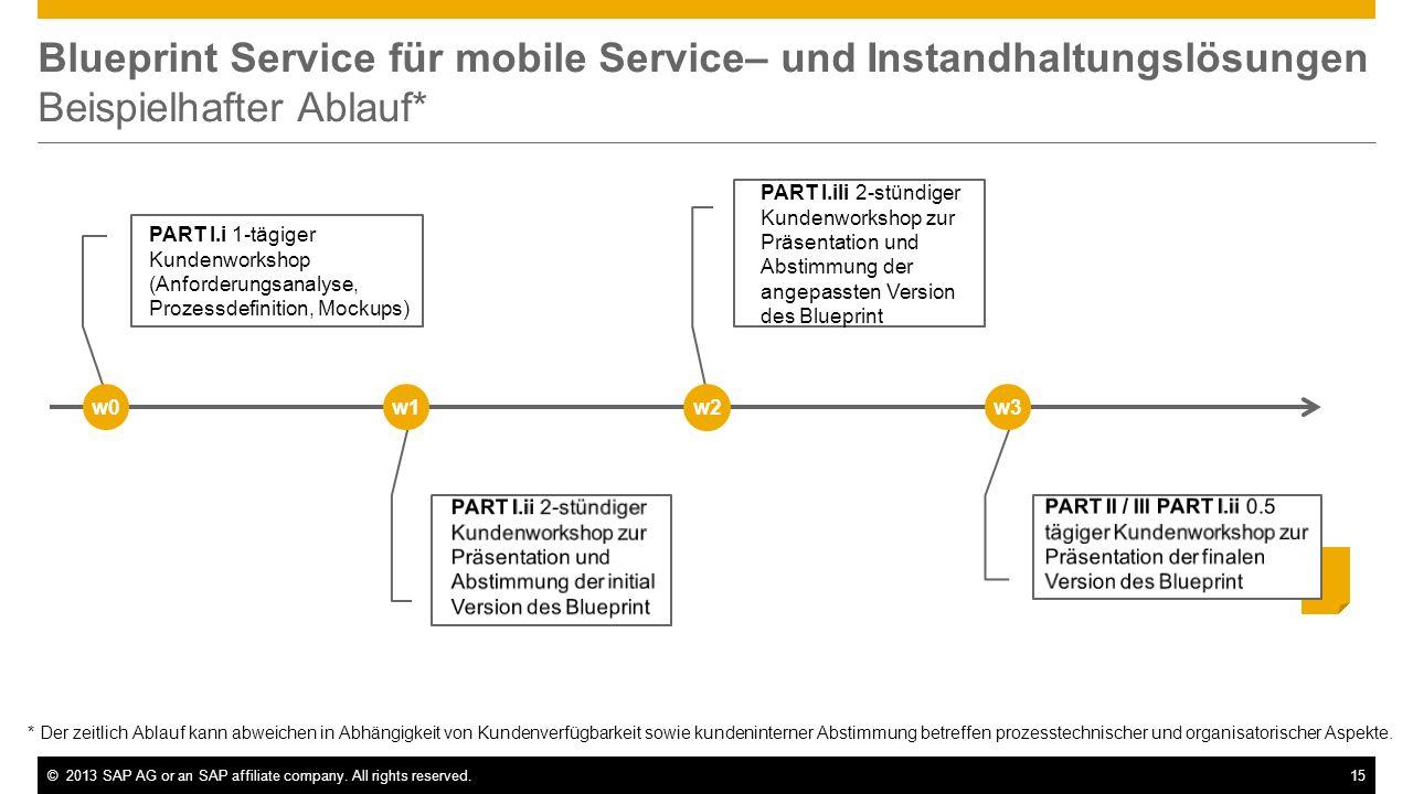 ©2013 SAP AG or an SAP affiliate company. All rights reserved.15 Blueprint Service für mobile Service– und Instandhaltungslösungen Beispielhafter Abla