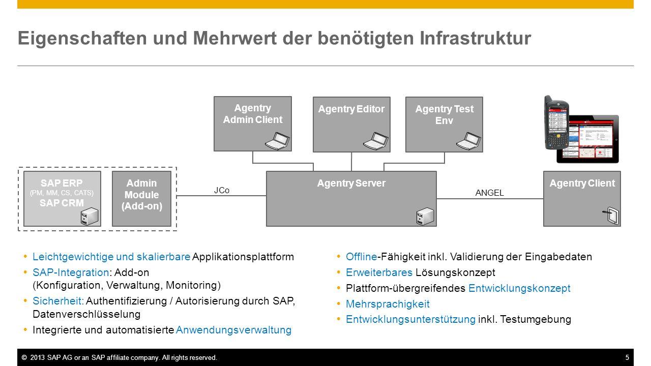 ©2013 SAP AG or an SAP affiliate company. All rights reserved.5 Eigenschaften und Mehrwert der benötigten Infrastruktur Leichtgewichtige und skalierba