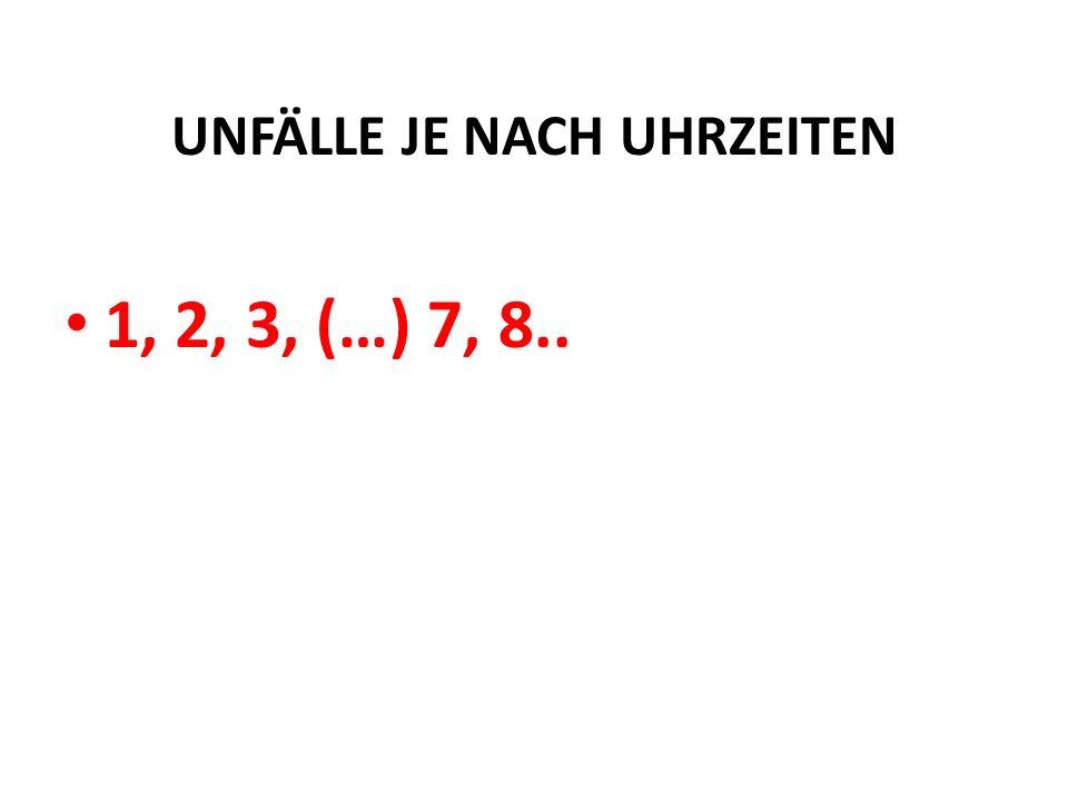 UNFÄLLE JE NACH UHRZEITEN 1, 2, 3, (…) 7, 8..